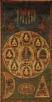 国重文「絹本著色 弘法大師像」